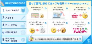 nanacoとANAマイルで韓国へ行く方法